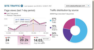 Yahoo Small Business Dashboard